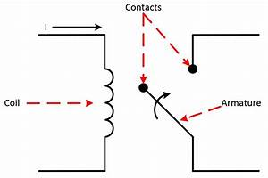 dry contact relay schematic wiring diagrams image free With relay switch ppt