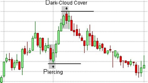 Dark Cloud Cover
