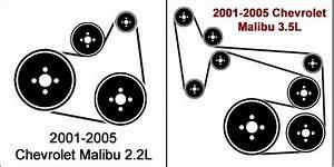 Chevrolet Malibu Questions