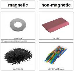 Non Magnetic Clipart  Clipground