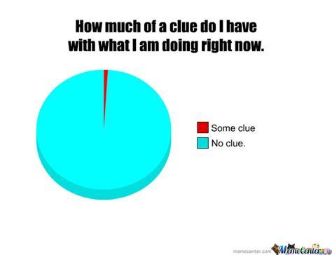 Pie Chart Meme - first pie chart ever by madarazx meme center