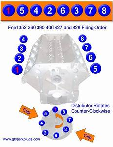 Big Block Ford Fe 390 427 428 Firing Order  U2013 Best Diagram