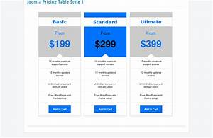Azure Table Pricing