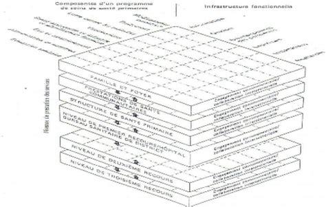 cadre theorique d un memoire 28 images m 233 moire d un m 233 moire idneuf comment pr 233