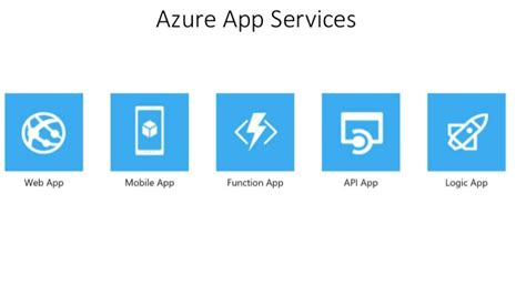 running linux web apps  azure app service florin loghiade