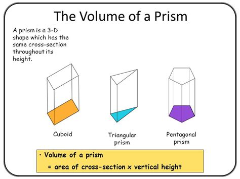 Volume Of Prisms 09052012 Learning Objectives Level 6  Ppt Video Online Download