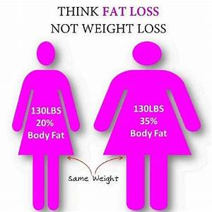 Weight Loss Vs Fat Loss  U2013 Maketimeforfit