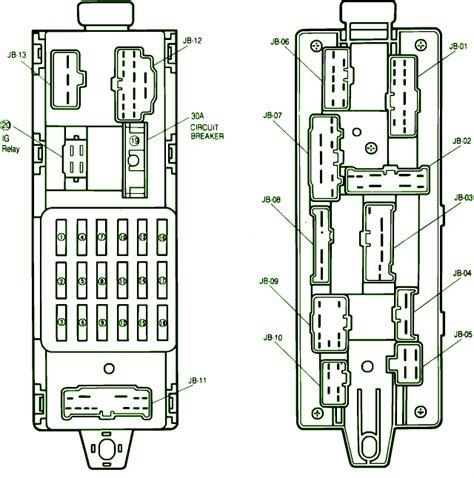 Mazda Engine Fuse Box Diagram Circuit Wiring