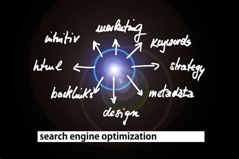 photo seo marketing keyword search engine
