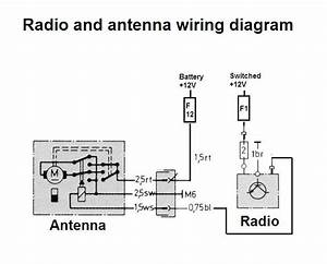 Power Antenna Trigger Wire