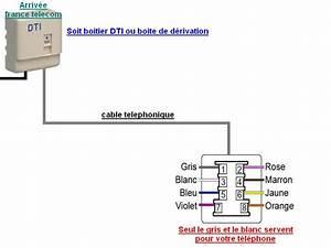 Branchement Prise Telephone Adsl : cablage prise t l phone comment faire lectricit ~ Melissatoandfro.com Idées de Décoration