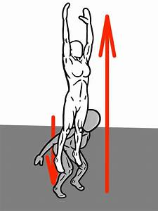 Hip And Glute Activation