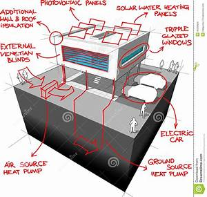 Modern House Energy Saving Technologies Diagram Stock
