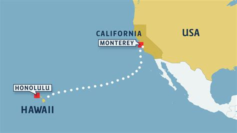 Finnish-US couple rows from California to Hawaii   Yle ...