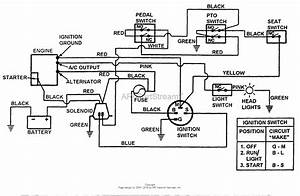 Snapper Lt125g33bb 33 U0026quot  12 5 Hp Gear Drive Tractor Series B Parts Diagram For Wiring Diagram