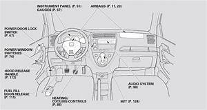 2005 Honda Civic Hatchback Owners Manual