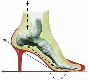 Мазь для суставов больших пальцев ног