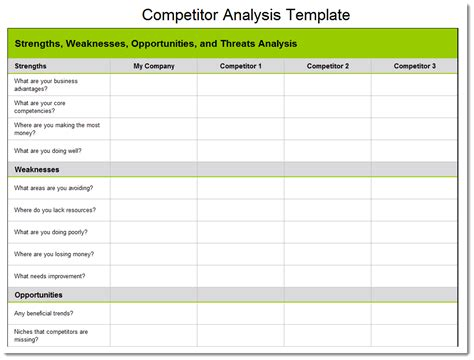 competitor analysis template product excel competitive
