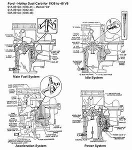 1936 ford wire diagram wiring diagram With 1942 ford wiring