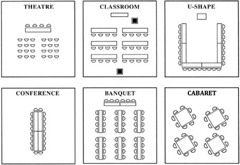 Theatre Style Seating Plan Template by Seating Floor Plans Harry S Meeting Rooms