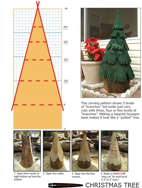 chainsaw carving patterns instructions  images