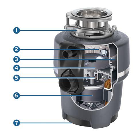 garbage disposal insinkerator evolution compact garbage disposal 3 4 hp
