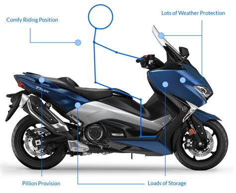 Types Of Motorbikes And Scooters