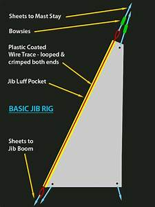 Attachment Browser  Basic-jib-rig Jpg By Larrykin