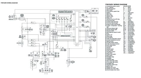 2006 grizzly 660 wiring diagram diagrams