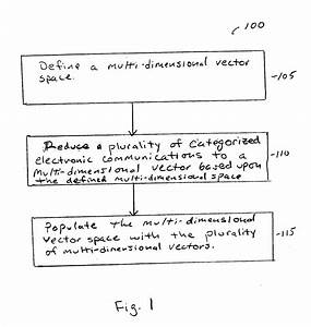us20050097435 methods and apparatuses for classifying With electronic documents definition