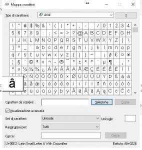 credenze provenzali antiche codice ascii lettere accentate 28 images codice ascii