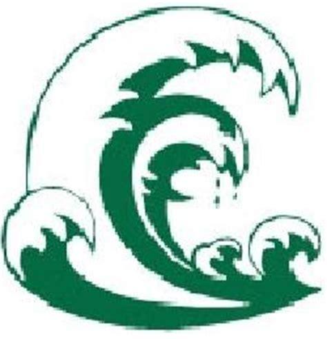 MascotDB.com | Mattoon Green Wave