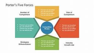 Porter U0026 39 S Five Forces Diagram In Powerpoint