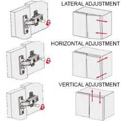 how to adjust cabinet doors cool adjusting kitchen cabinet hinges greenvirals style