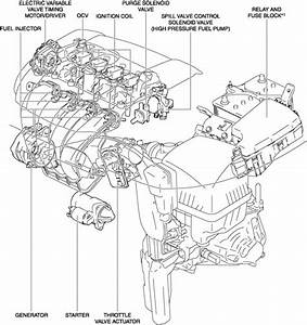Mazda Cx-5 Service  U0026 Repair Manual - Engine Control System