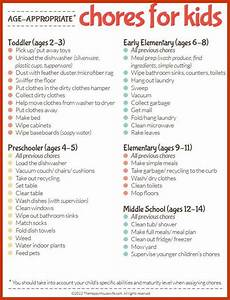 Printable: Age Appropriate Chores for Kids Infographic A Day