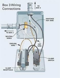 Chris Craft Wiring Diagram House