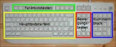 designer tastatur beschreibung der tastenblcke auf einer windows tastatur car interior design