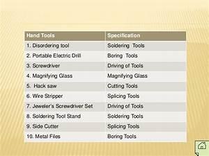 Basic hand tools (Electronics Technology)