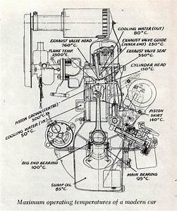 Free Engine Rebuilding Diagrams