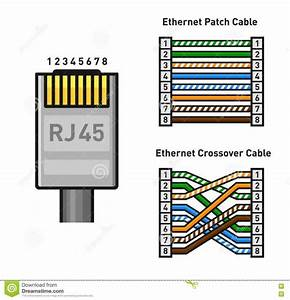 Regular Crossover Ethernet Cable Wiring Diagram How To Wire Crossover Ethernet Cable Rj45 Cat 5