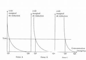 Calcul Consommation énergétique : le calcul conomique peut il venir au secours d 39 une ~ Premium-room.com Idées de Décoration