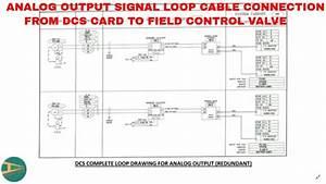 Analog Output  4