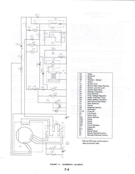onan small engine wiring diagram onan free engine image