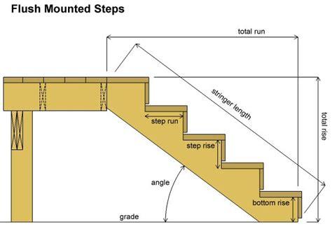 deck stairs calculator decks woodworking stairs deck stairs and decks