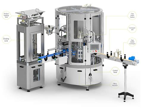 beth el machinery ltdhighly hygienic rotary cup filler beth el machinery