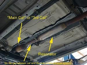 Tech  Exhaust System Faqs