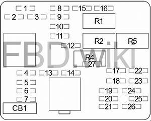 Chevy Tahoe  Chevy Suburban And Gmc Yukon Fuse Box Diagram
