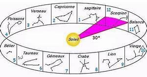 24 Mars Signe Astrologique : les signes du zodiaques un titre pour quelles raisons ~ Dode.kayakingforconservation.com Idées de Décoration