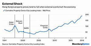 Hong Kong's World-Beating House Prices Can Survive Higher ...